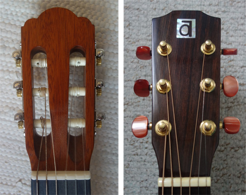 Différence entre guitare classique et guitare folk