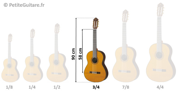 taille guitare 3/4