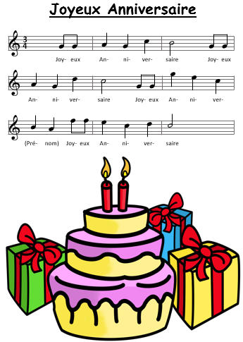 joyeux anniversaire partition guitare