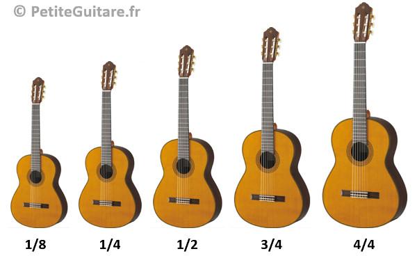 tailles guitares enfants
