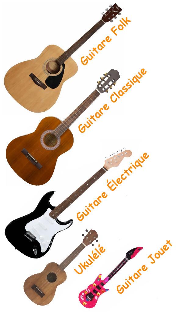 types guitares