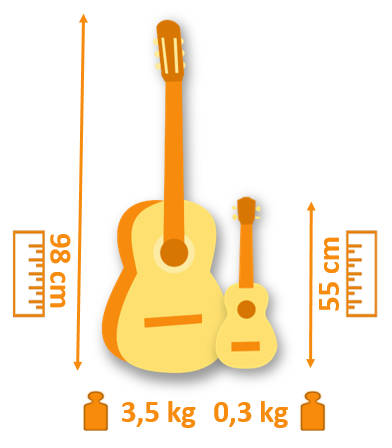 Difference entre Ukulélé et Guitare