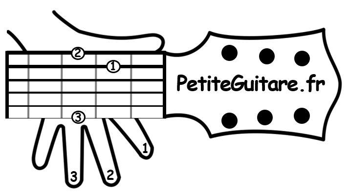 accord sol guitare