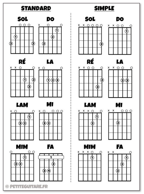 accords de guitare pdf